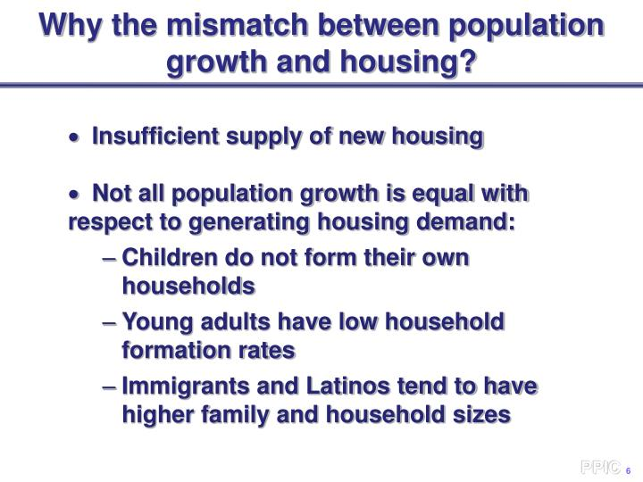 Why the mismatch between population growth and housing?