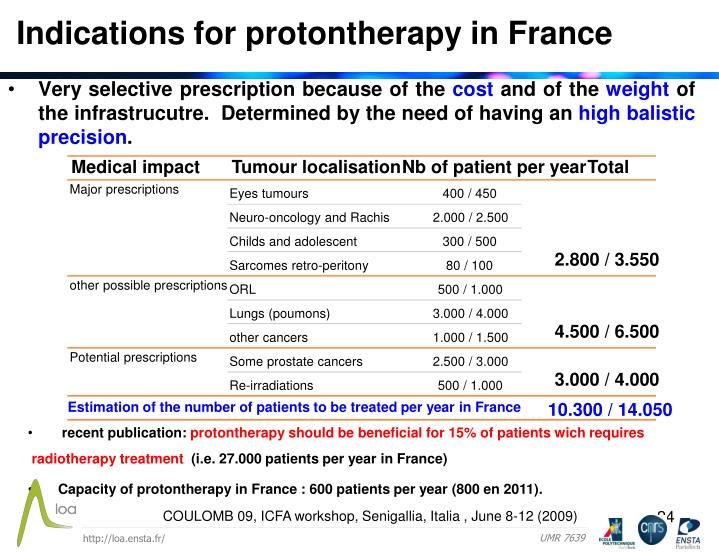 Indications for protontherapy in France