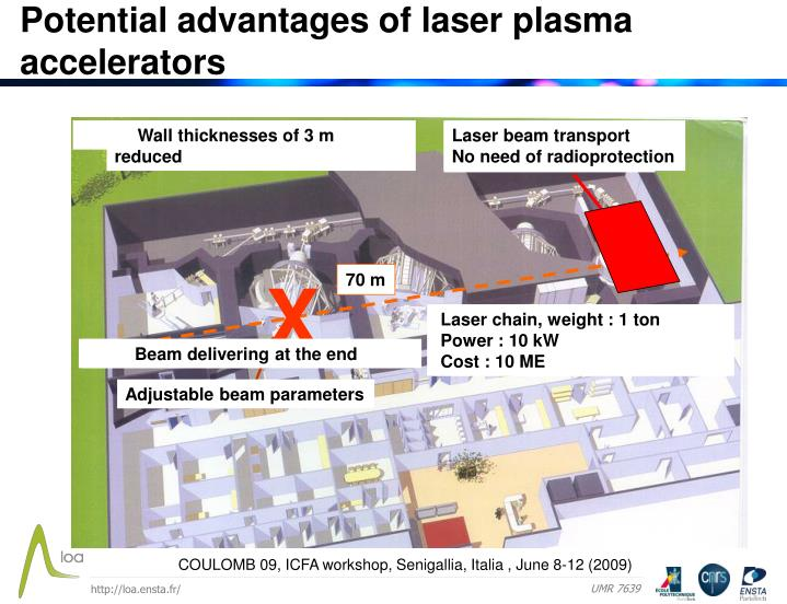 Potential advantages of laser plasma