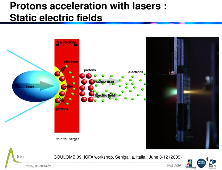 Protons acceleration with lasers :