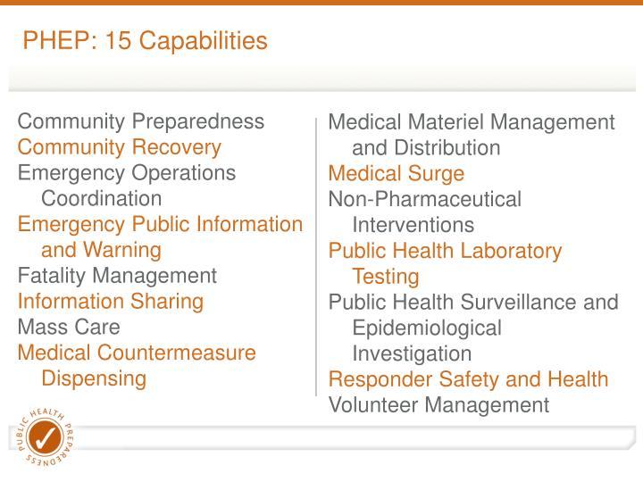 PHEP: 15 Capabilities