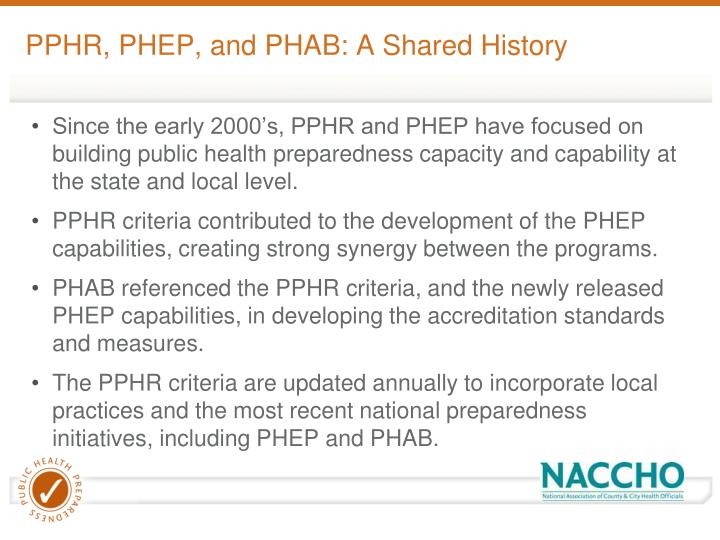 PPHR, PHEP, and PHAB: A Shared History
