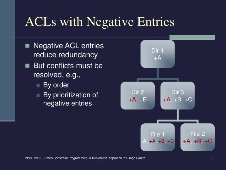 ACLs with Negative Entries