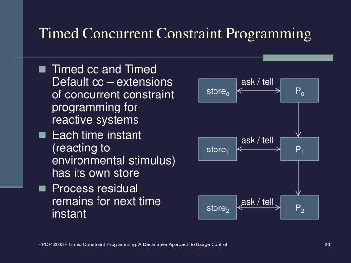 Timed Concurrent Constraint Programming