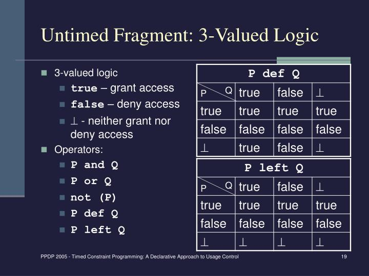 Untimed Fragment: 3-Valued Logic