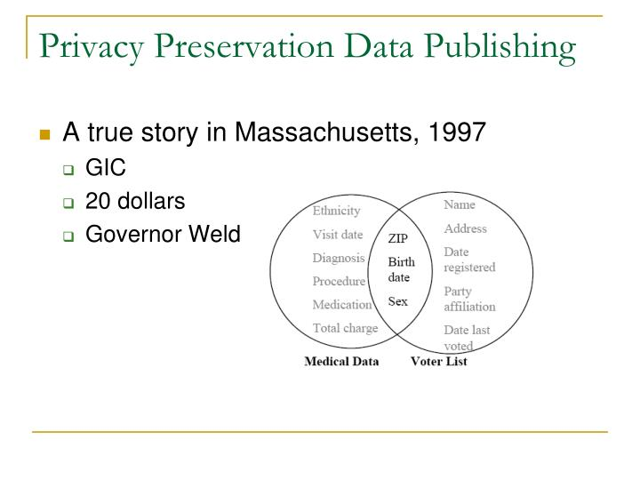 Privacy Preservation Data Publishing