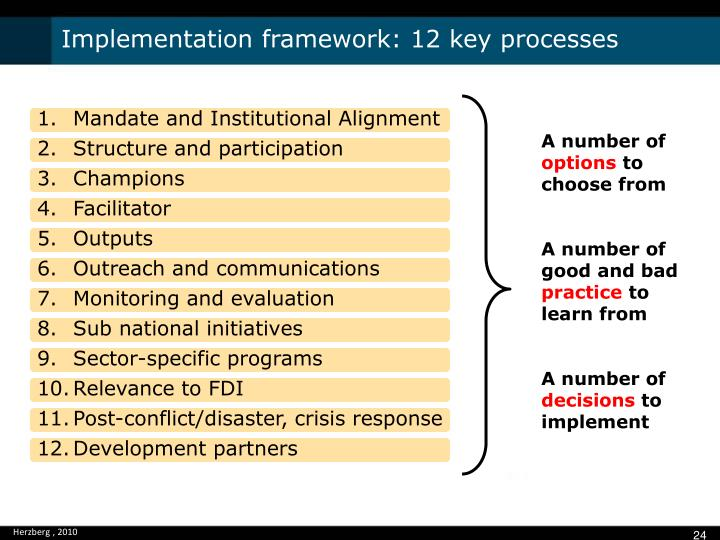 Implementation framework: 12 key processes