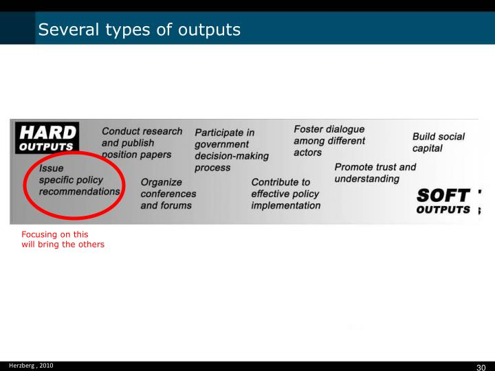 Several types of outputs