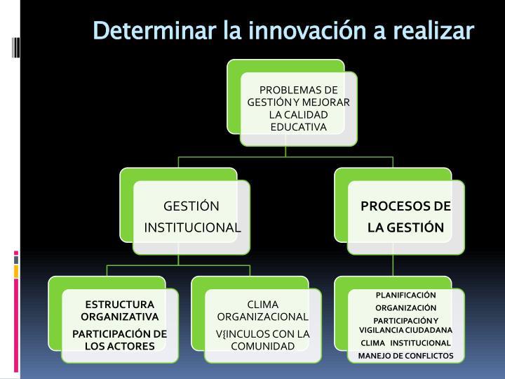 Determinar la innovación a realizar