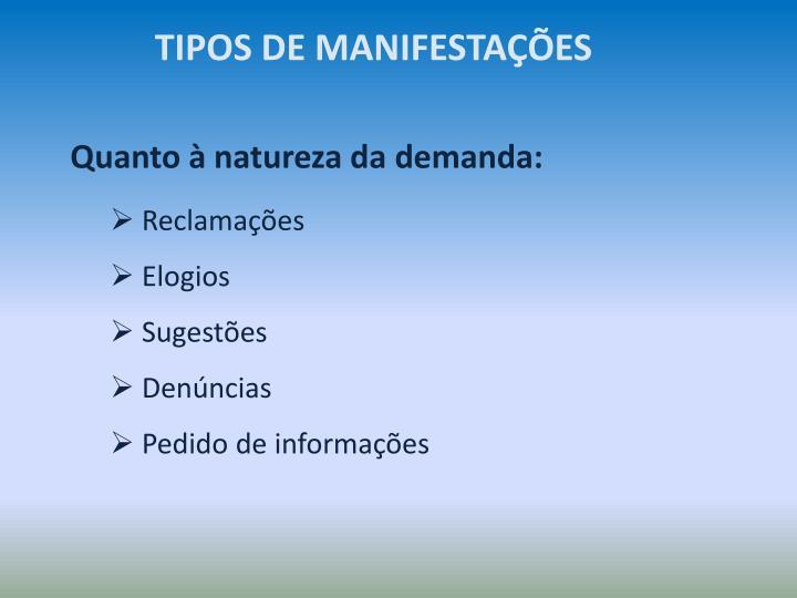 TIPOS DE MANIFESTAÇÕES