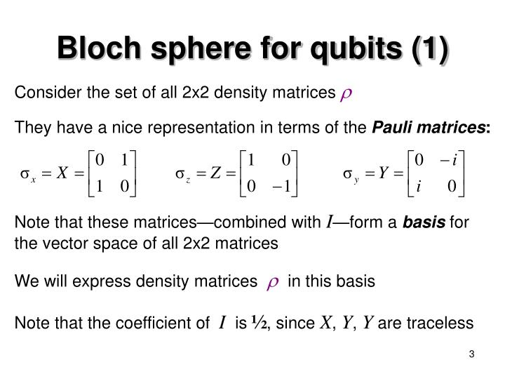 Bloch sphere for qubits 1