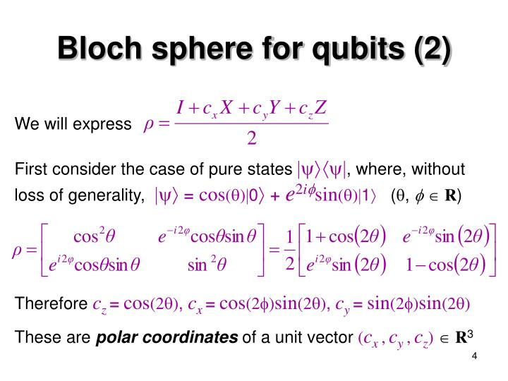 Bloch sphere for qubits (2)