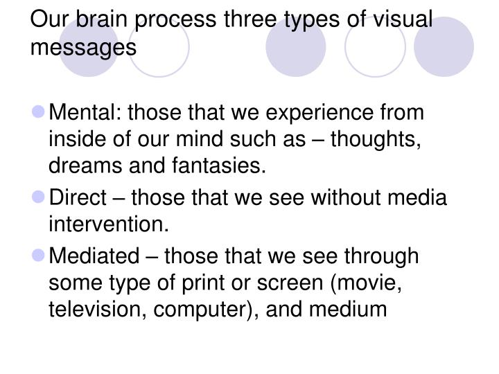 Our brain process three types of visual messages