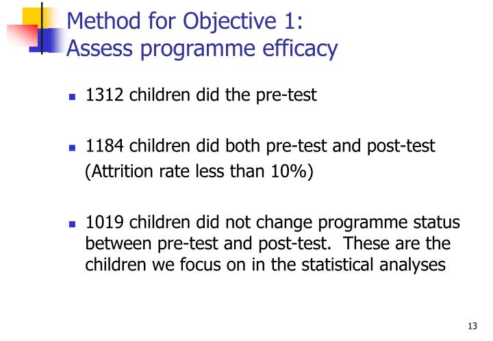Method for Objective 1: