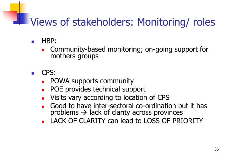 Views of stakeholders: Monitoring/ roles