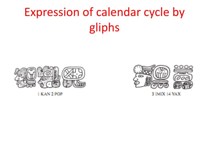 Expression of calendar cycle by gliphs