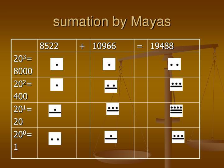 sumation