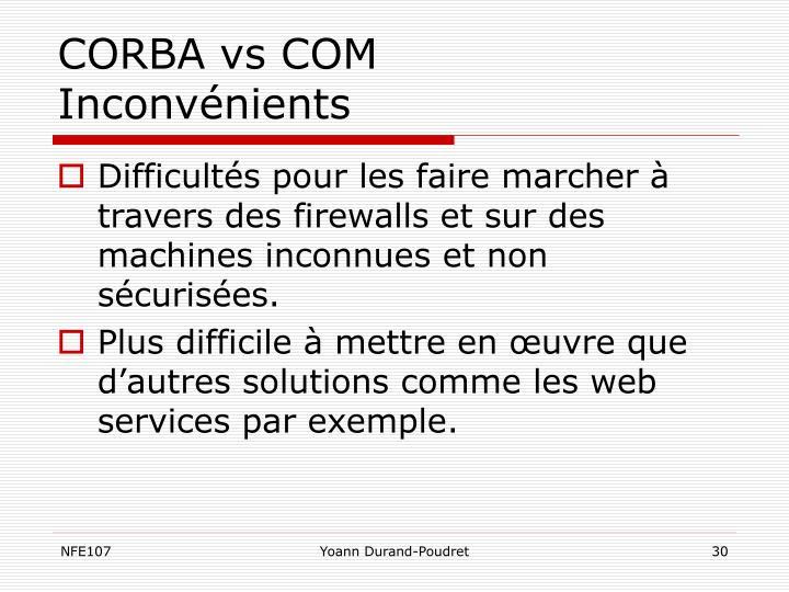 CORBA vs COM