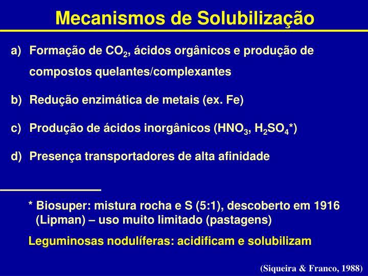 Mecanismos de Solubilização
