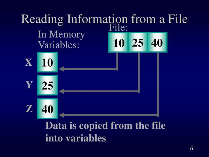 Reading Information from a File