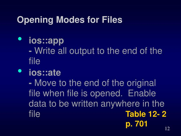 Opening Modes for Files
