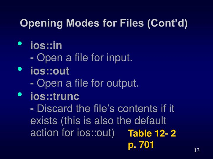 Opening Modes for Files (Cont'd)