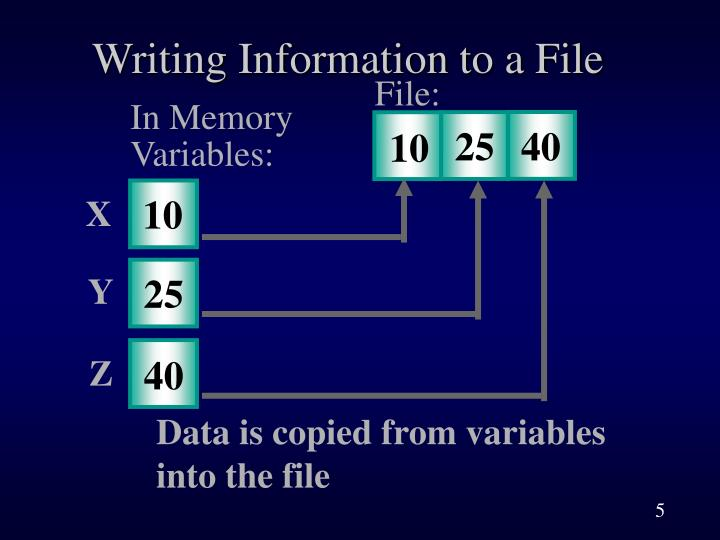 Writing Information to a File