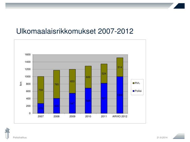 Ulkomaalaisrikkomukset 2007-2012