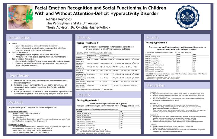 Facial Emotion Recognition and Social Functioning in Children  With and Without Attention-Deficit Hy...