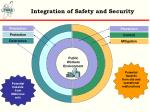 integration of safety and security
