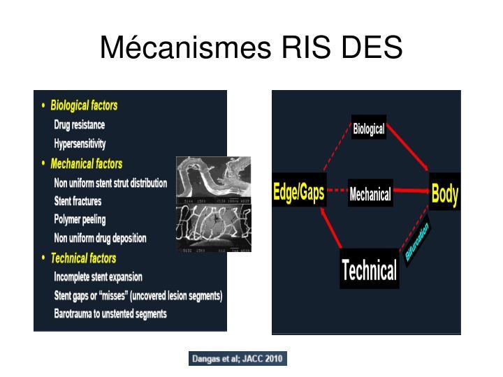 Mécanismes RIS DES
