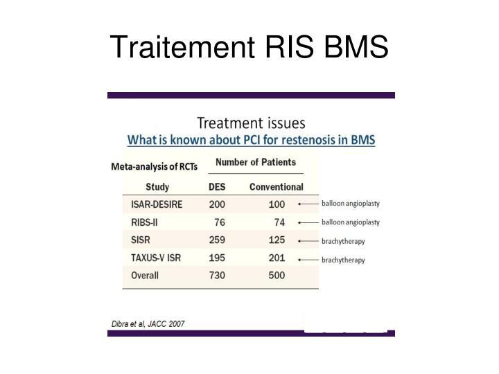 Traitement RIS BMS