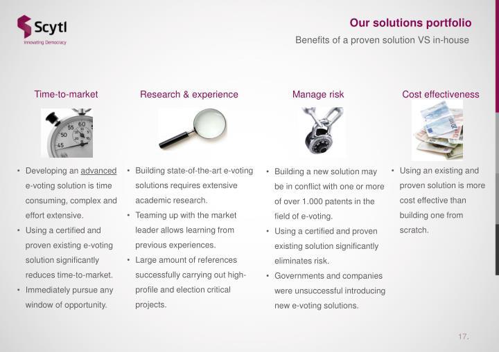 Our solutions portfolio