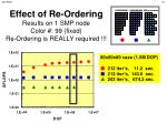 effect of re ordering results on 1 smp node color 99 fixed re ordering is really required1