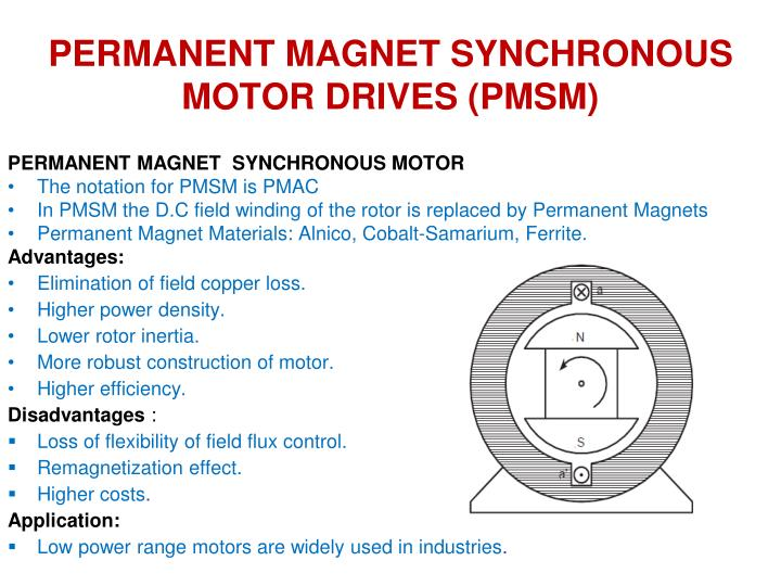 ppt permanent magnet synchronous motor drives pmsm