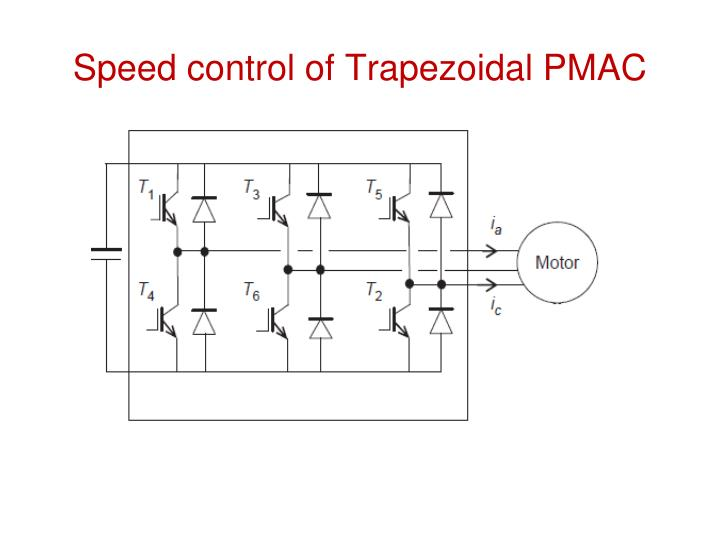Ppt permanent magnet synchronous motor drives pmsm for Synchronous motor speed control method