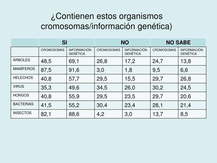 ¿Contienen estos organismos cromosomas/información genética)
