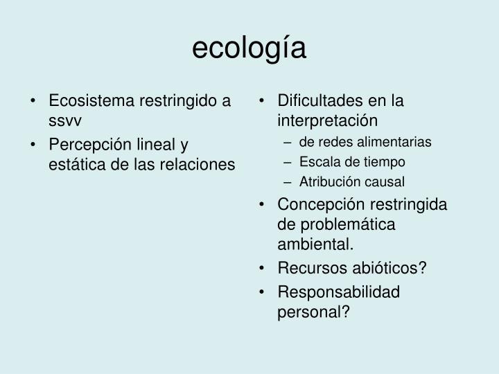 Ecosistema restringido a ssvv