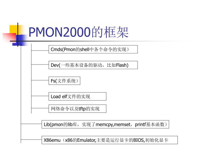 PMON2000