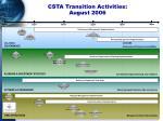csta transition activities august 2006