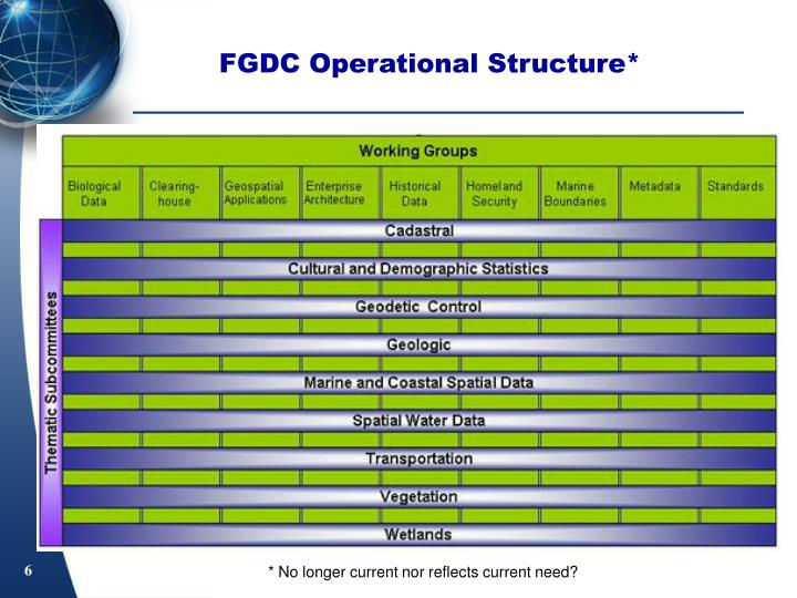FGDC Operational Structure*