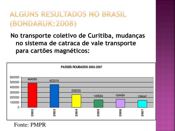 Alguns resultados no Brasil