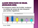 alguns resultados no brasil bondaruk 20082