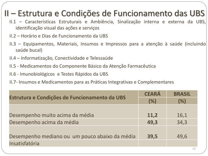II – Estrutura e Condições de Funcionamento das UBS