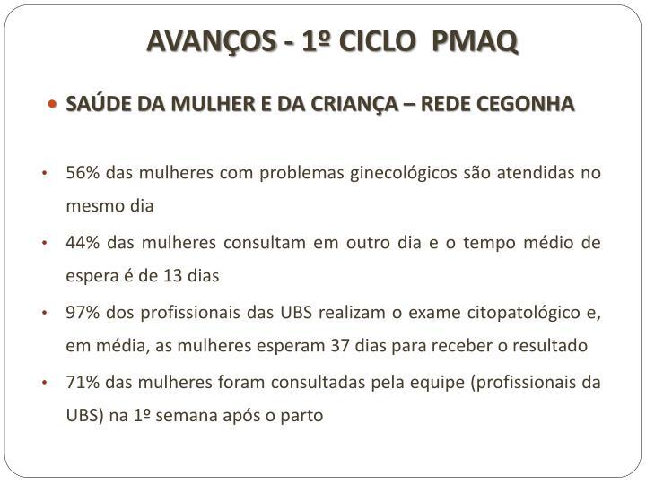 AVANÇOS - 1º CICLO  PMAQ
