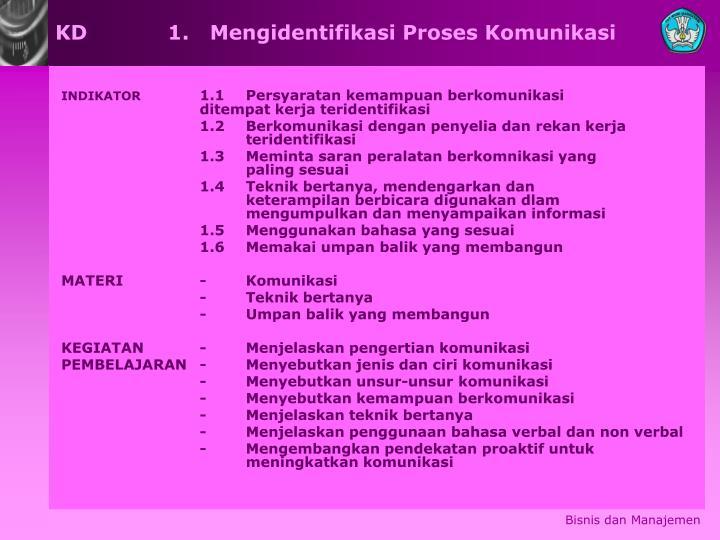 KD 1.   Mengidentifikasi Proses Komunikasi