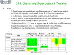 3 4 operations organization training2