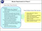 mission requirements for phase a