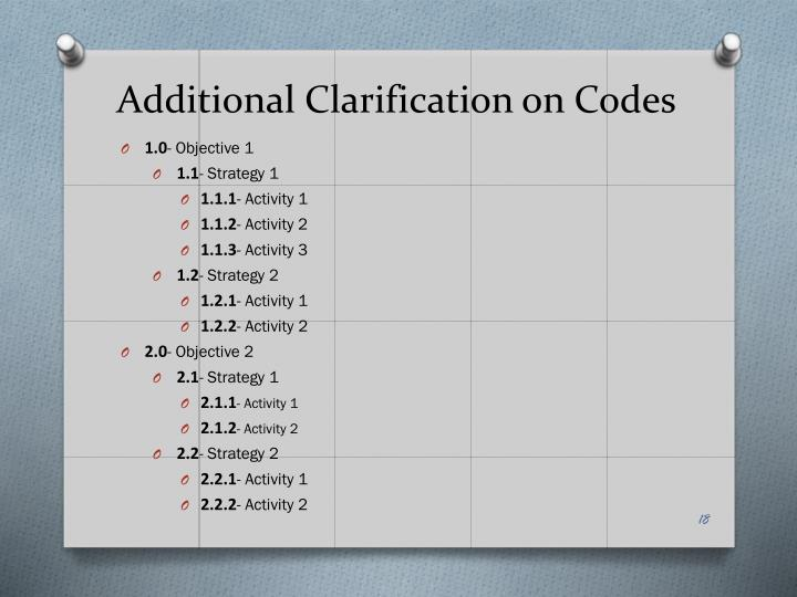 Additional Clarification on Codes