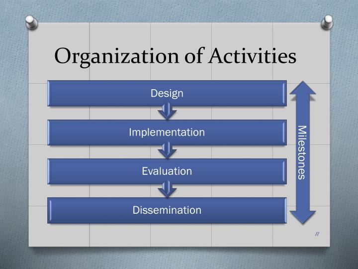 Organization of Activities
